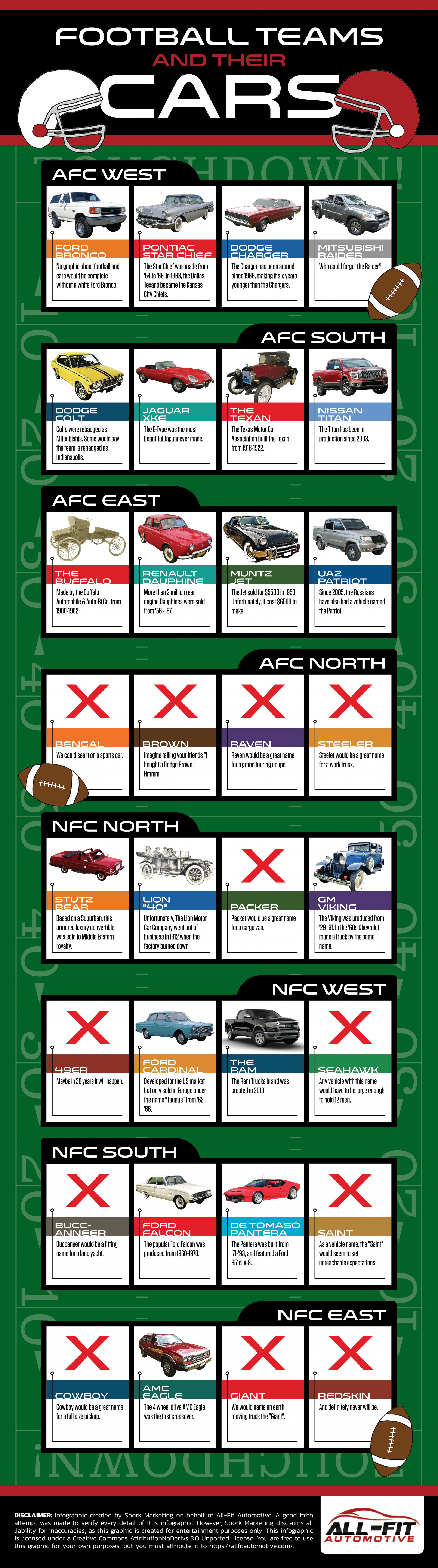NFL Names