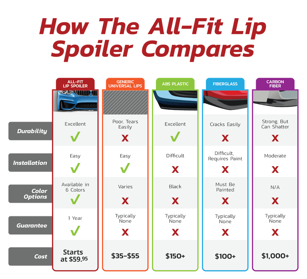 afa-comparison-chart-updated-price