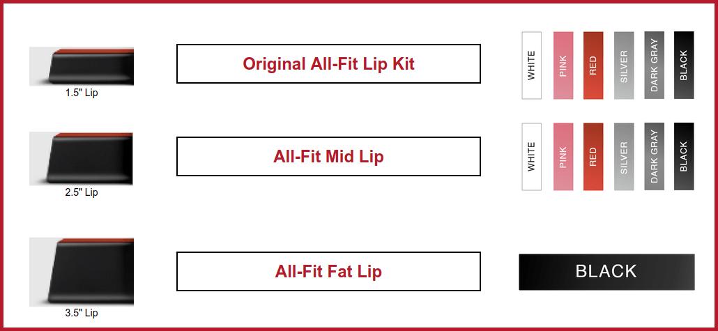 AFA_LipKit_Size-Color_Chart
